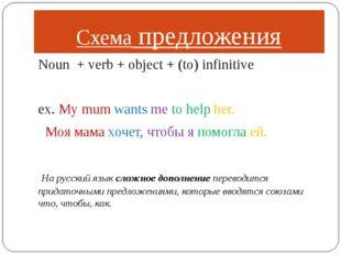 Схема предложения Noun + verb + object + (to) infinitive ex. My mum wants me