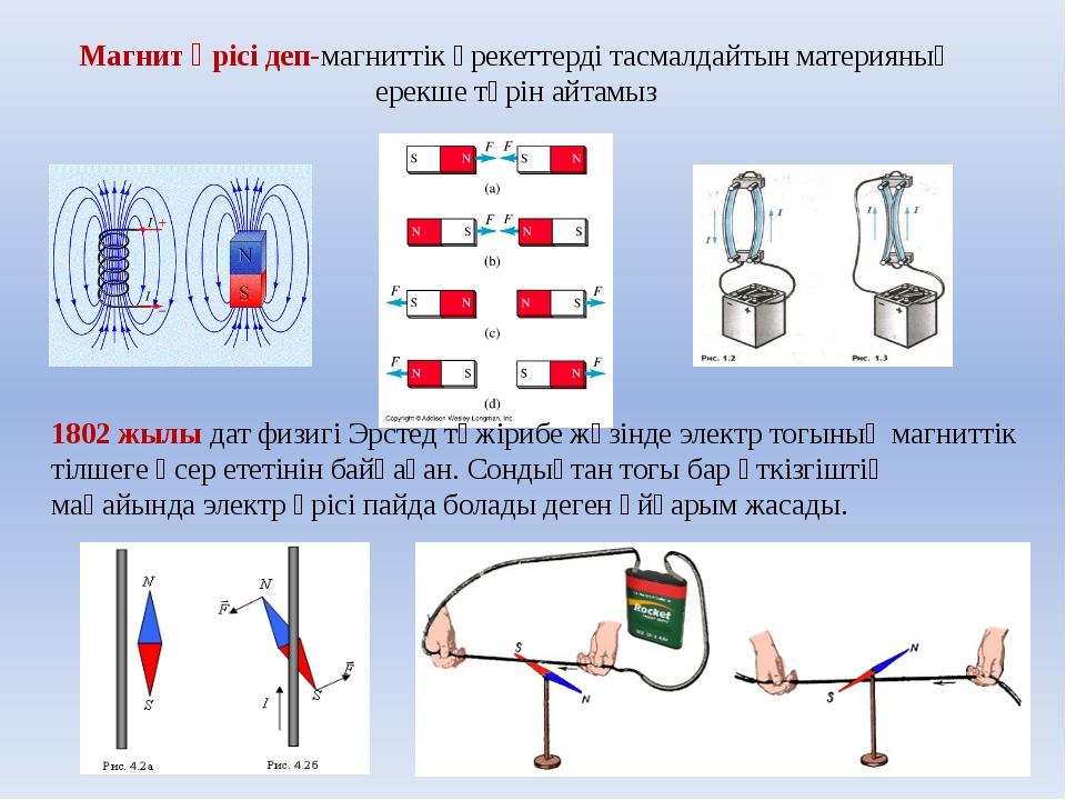 Магнит өрісі деп-магниттік әрекеттерді тасмалдайтын материяның ерекше түрін а...