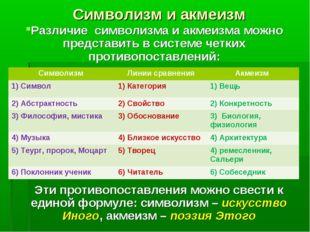 Символизм и акмеизм Различие символизма и акмеизма можно представить в систем