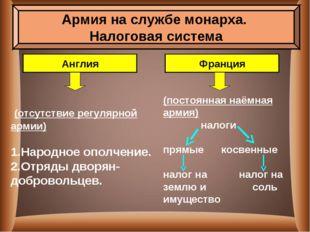 (отсутствие регулярной армии) Народное ополчение. Отряды дворян-добровольцев