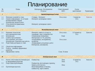 Планирование  № п/п Этапы Материалы.Инструменты Ресурсы Ответственный ФИО Ср