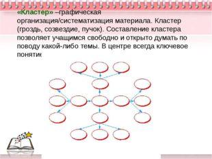 «Кластер» –графическая организация/систематизация материала. Кластер (гроздь
