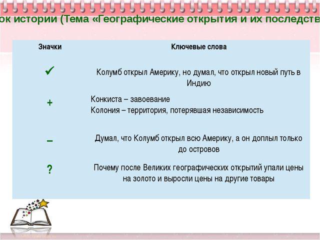 Урок истории (Тема «Географические открытия и их последствия») Значки Ключевы...