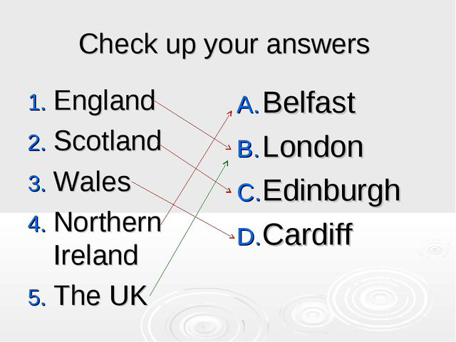 Check up your answers England Scotland Wales Northern Ireland The UK Belfast...