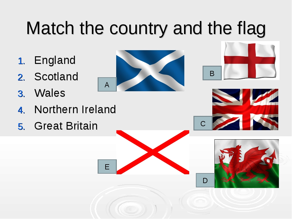 Match the country and the flag England Scotland Wales Northern Ireland Great...