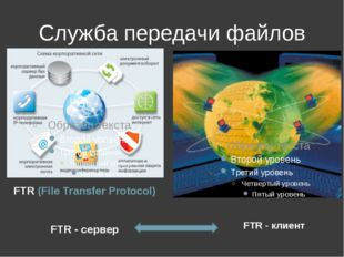 Служба передачи файлов FTR (File Transfer Protocol) FTR - сервер FTR - клиент