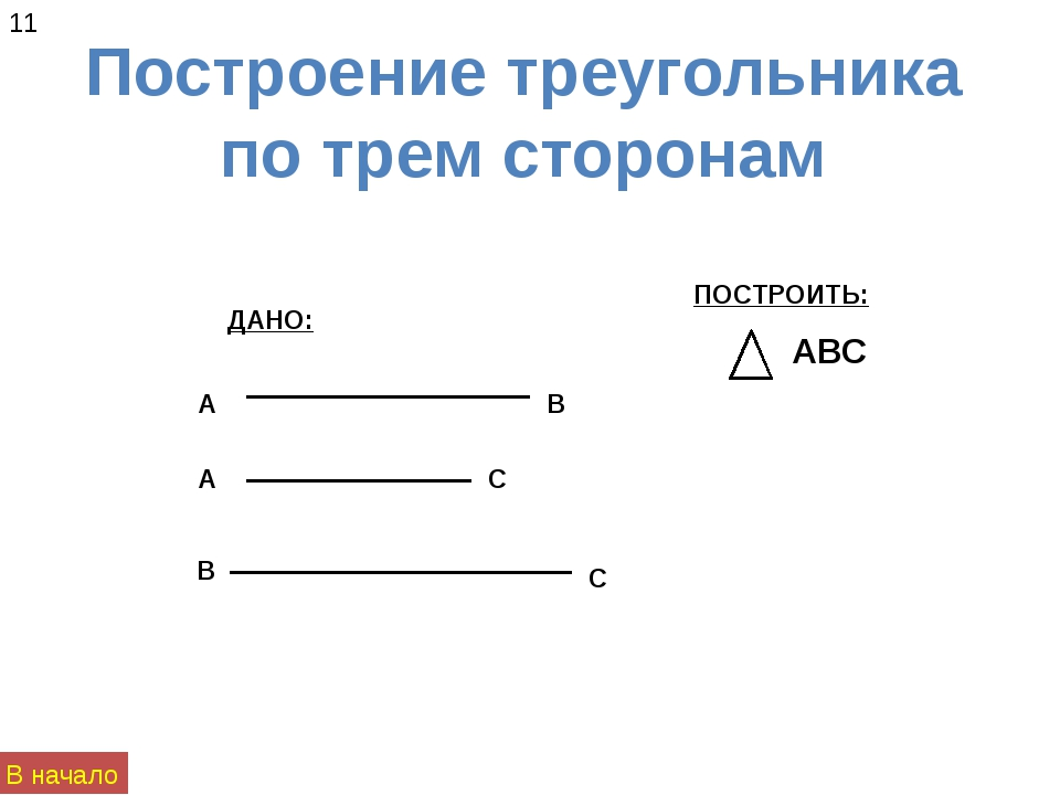 Построение треугольника по трем сторонам ДАНО: 11 В начало А А В В С С ПОСТРО...
