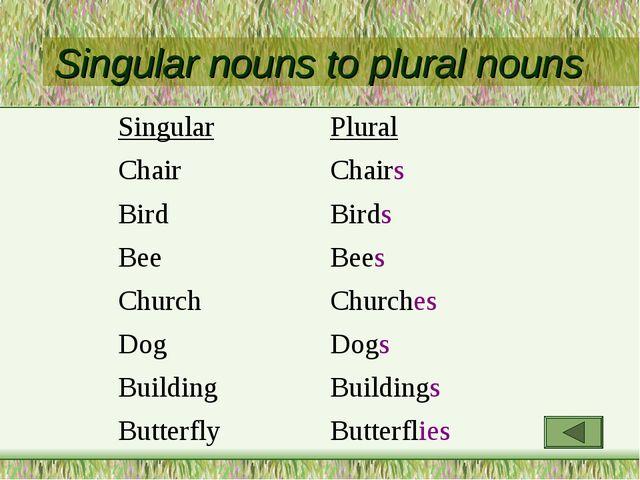 Singular nouns to plural nouns