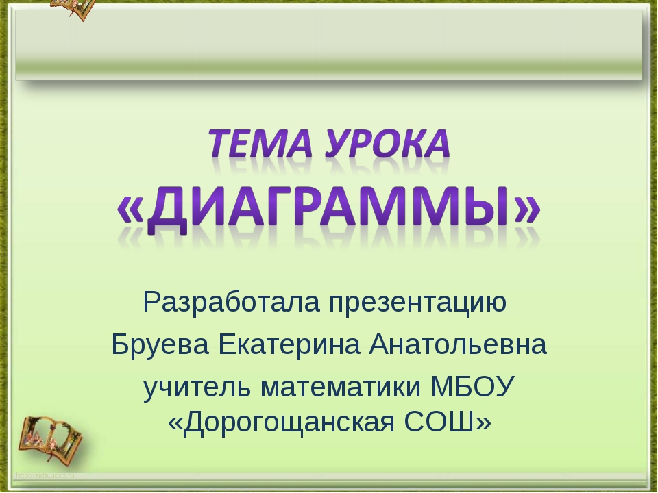 http://aida.ucoz.ru Разработала презентацию Бруева Екатерина Анатольевна учит...
