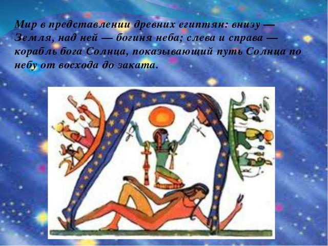 Мир в представлении древних египтян: внизу — Земля, над ней — богиня неба; сл...