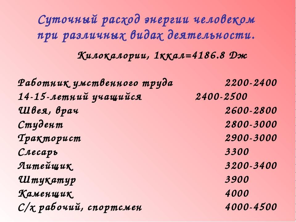Килокалории, 1ккал=4186.8 Дж Работник умственного труда2200-2400 14-15-л...