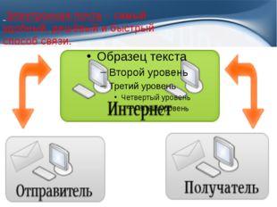Электронная почта– самый удобный, дешёвый и быстрый способ связи. ProPowerP