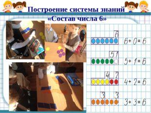 Построение системы знаний «Состав числа 6»