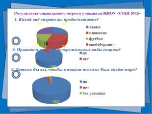 Результаты социального опроса учащихся МКОУ «СОШ №15» 1. Какой вид спорта вы