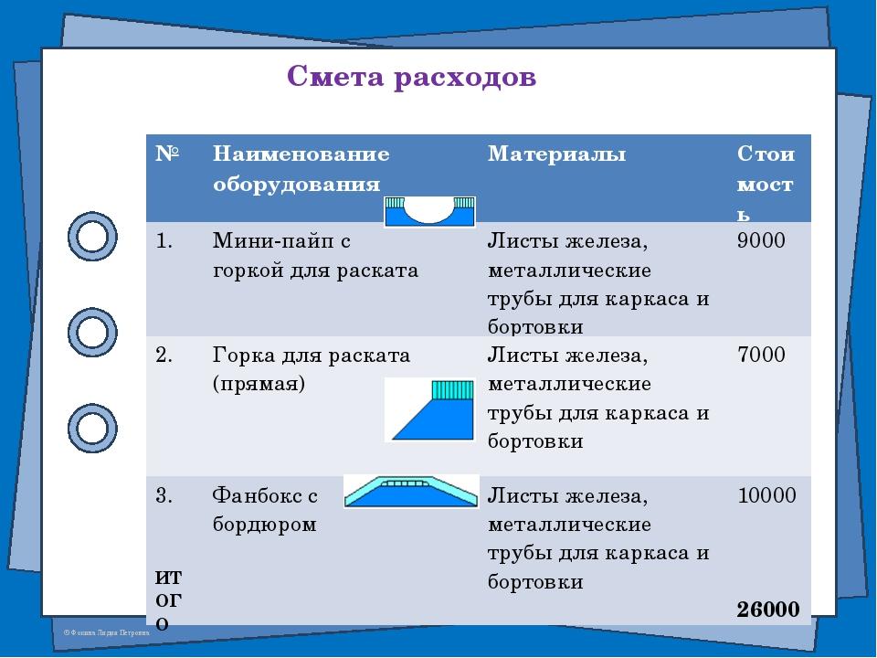 Смета расходов № Наименование оборудования Материалы Стоимость 1. Мини-пайпс...