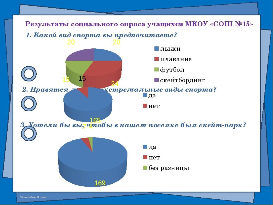 Результаты социального опроса учащихся МКОУ «СОШ №15» 1. Какой вид спорта вы...