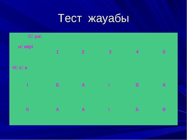 Тест жауабы