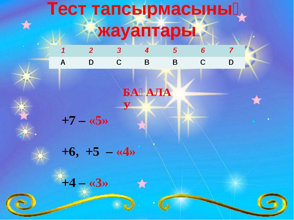 Тест тапсырмасының жауаптары БАҒАЛАУ +7 – «5» +6, +5 – «4» +4 – «3» 12345...