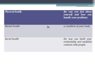 Physical health theway you feel about yourself and how you handle your proble