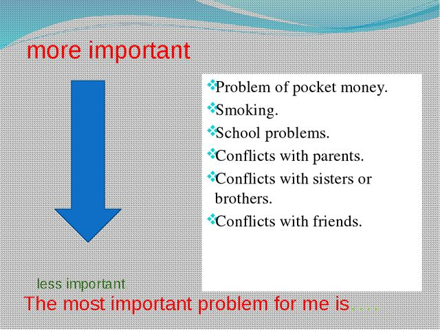 less important. more important The most important problem for me is…. Problem...