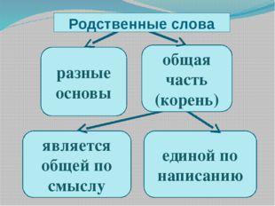 единой по написанию Родственные слова является общей по смыслу разные основы
