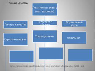 Заполните схему. Охарактеризуйте виды политической власти (рабочий лист, учеб