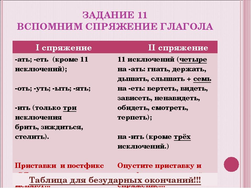 ЗАДАНИЕ 11 ВСПОМНИМ СПРЯЖЕНИЕ ГЛАГОЛА I спряжение II спряжение -ать; -еть (к...