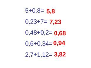 5+0,8= 0,23+7= 0,48+0,2= 0,6+0,34= 2,7+1,12= 5,8 7,23 0,68 0,94 3,82
