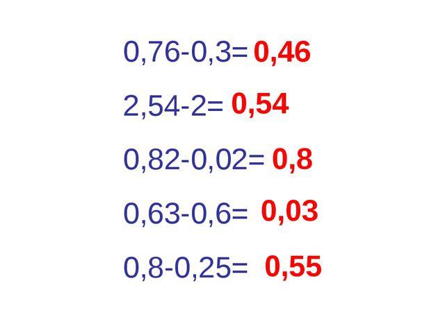 0,76-0,3= 2,54-2= 0,82-0,02= 0,63-0,6= 0,8-0,25= 0,46 0,54 0,8 0,03 0,55