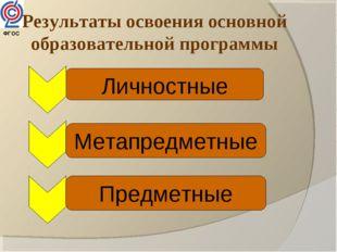 ФГОС Результаты освоения основной образовательной программы Личностные Метапр