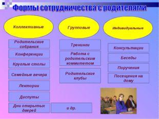 Родительские собрания Конференции Тренинги Круглые столы Семейные вечера Конс