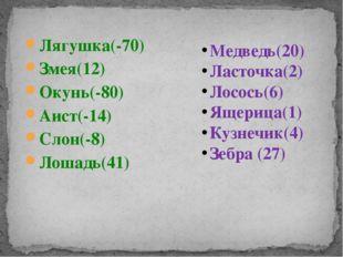Лягушка(-70) Змея(12) Окунь(-80) Аист(-14) Слон(-8) Лошадь(41) Медведь(20) Ла