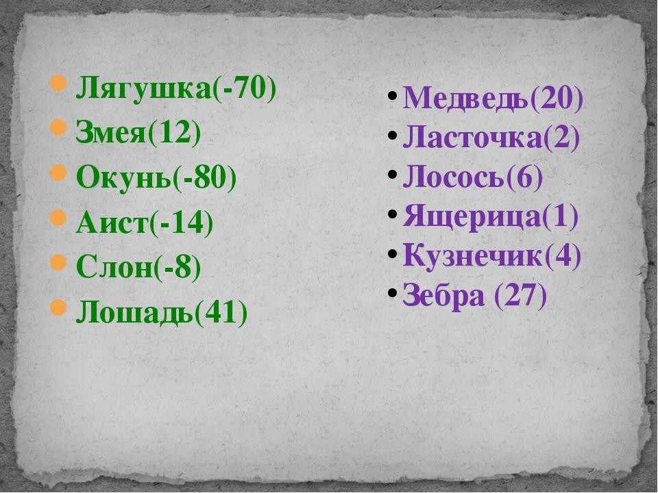 Лягушка(-70) Змея(12) Окунь(-80) Аист(-14) Слон(-8) Лошадь(41) Медведь(20) Ла...
