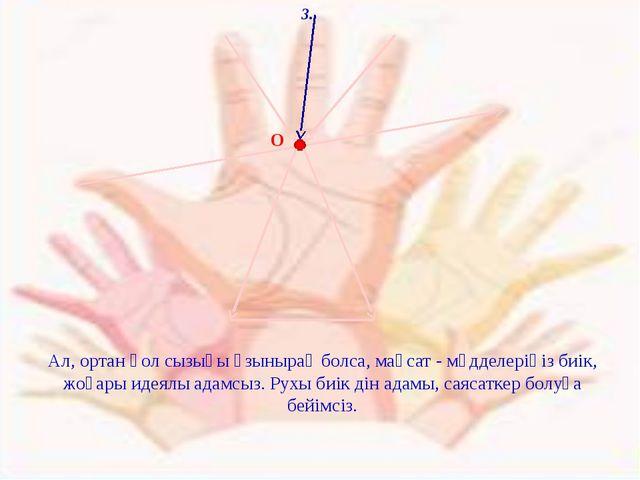 3. О Ал, ортан қол сызығы ұзынырақ болса, мақсат - мүдделеріңіз биік, жоғары...