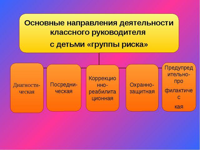 Диагности-ческая Посредни-ческая Коррекционно-реабилитационная Охранно-защитн...