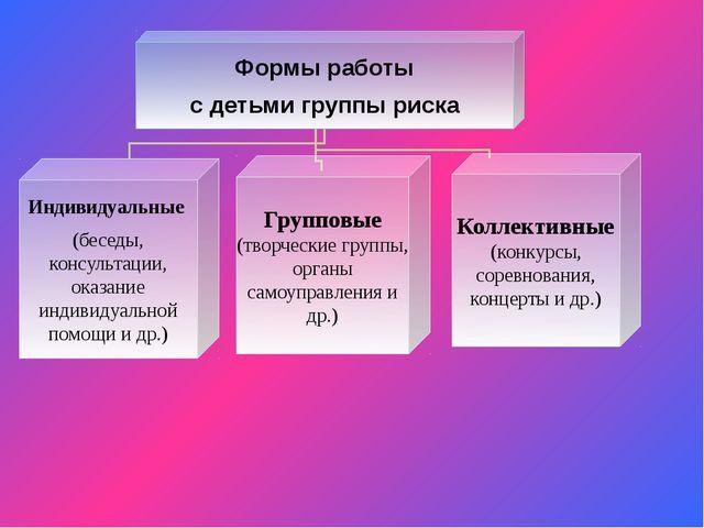 Групповые (творческие группы, органы самоуправления и др.) Коллективные (конк...