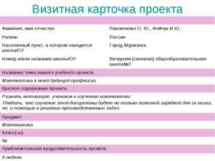 Визитная карточка проекта  Фамилия, имя отчествоПавличенко О. Ю., Фойчук И.
