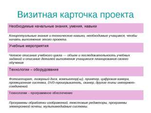 Визитная карточка проекта Необходимые начальные знания, умения, навыки Концеп
