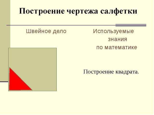 Швейное дело Используемые знания по математике Построение квадрата.