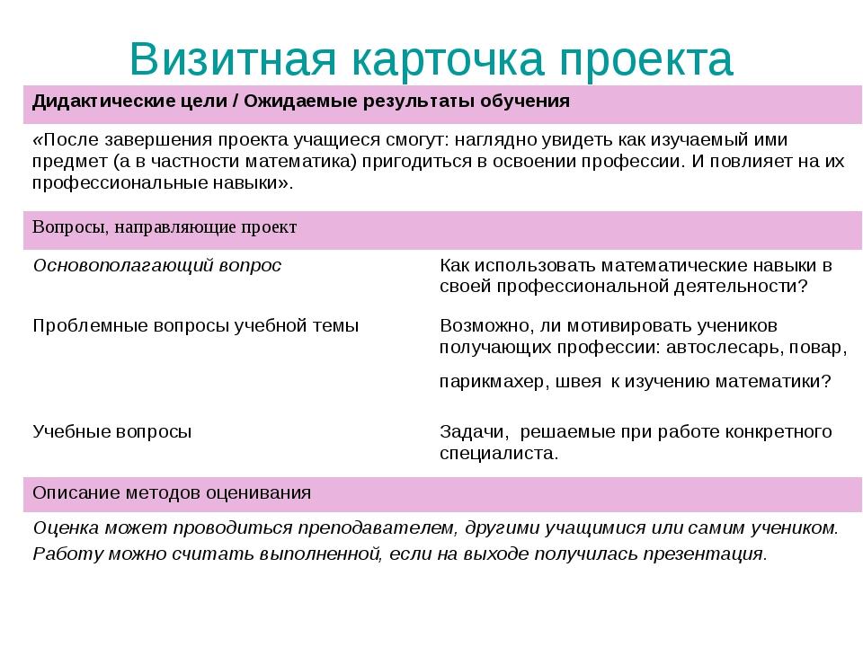 Визитная карточка проекта Дидактические цели / Ожидаемые результаты обучения...