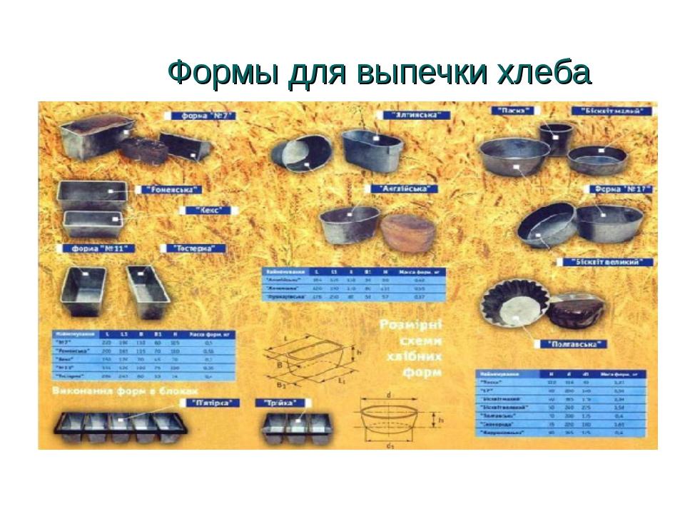 Формы для выпечки хлеба