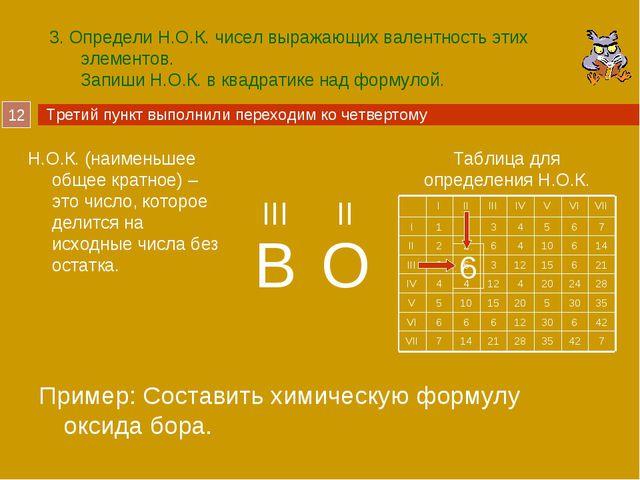3. Определи Н.О.К. чисел выражающих валентность этих элементов. Запиши Н.О.К....
