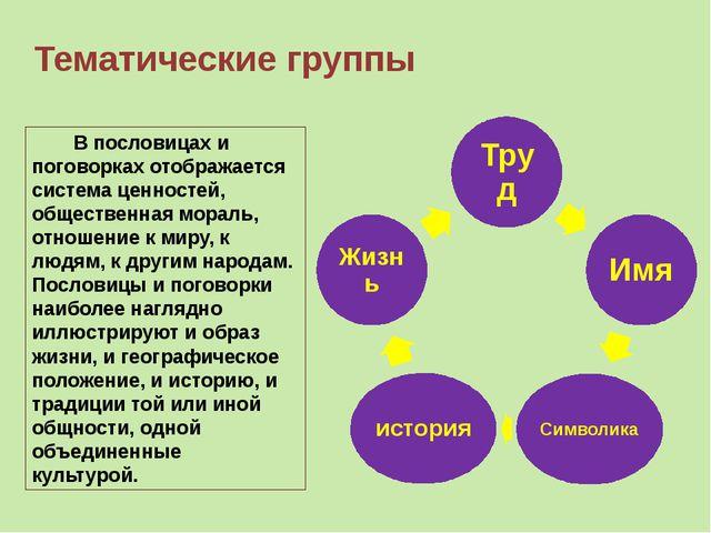 Тематические группы  В пословицах и поговорках отображается система ценносте...