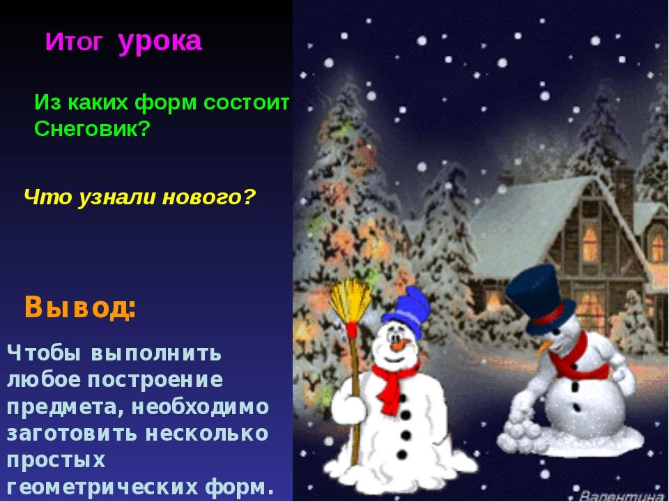 Что узнали нового? Итог урока Из каких форм состоит Снеговик? Вывод: Чтобы вы...