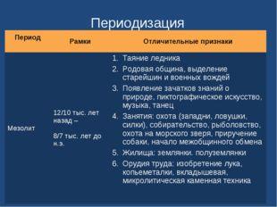 Периодизация Период РамкиОтличительные признаки Мезолит12/10 тыс. лет наза