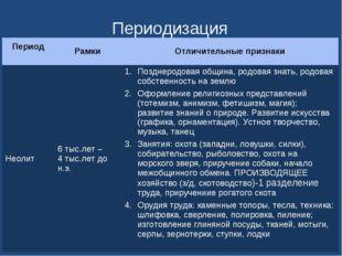 Периодизация Период РамкиОтличительные признаки Неолит6 тыс.лет – 4 тыс.ле