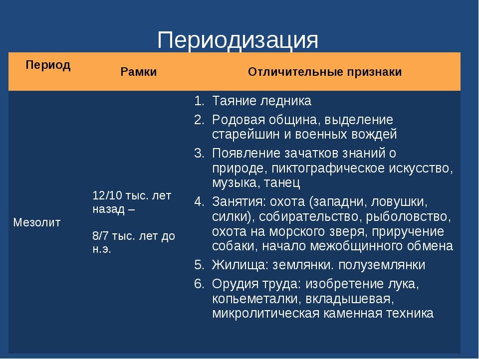 Периодизация Период РамкиОтличительные признаки Мезолит12/10 тыс. лет наза...