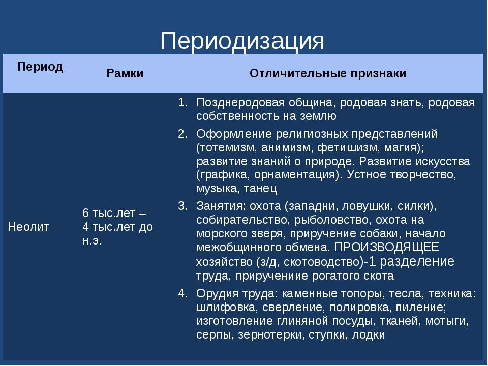 Периодизация Период РамкиОтличительные признаки Неолит6 тыс.лет – 4 тыс.ле...