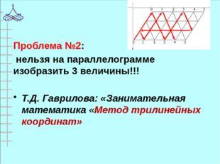 Проблема №2: нельзя на параллелограмме изобразить 3 величины!!! Т.Д. Гаврилов
