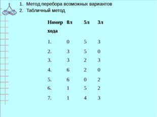 Метод перебора возможных вариантов Табличный метод Номер хода 8л 5л 3л 1. 0 5